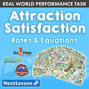 BUNDLE- Performance Task – Rates & Equations – Attraction