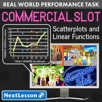 BUNDLE - Performance Task – Scatterplots & Linear Function