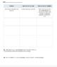 BUNDLE - Performance Tasks – Argument Reading & Writing –