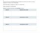 BUNDLE - Performance Tasks – Persuasive Writing – Quarterb