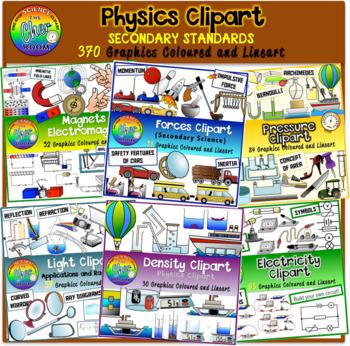 Physics Clipart 2