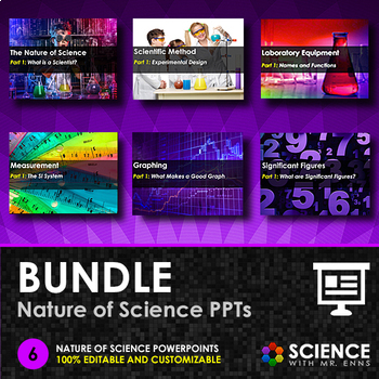 BUNDLE - Science Skills PowerPoints