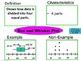 BUNDLE of 70 Frayer Model Vocabulary (Vocabulary they will