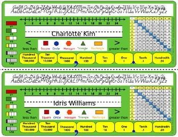 Back To School Editable Desk Tags: 3rd Grade (Green)