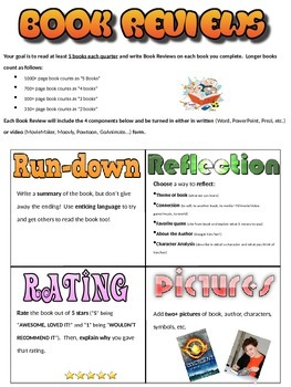 Back to School BOOK REVIEWS - Run-down, Reflection, Rating