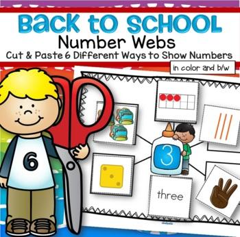 Back to School Number Webs