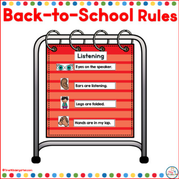 Back to School Rules create your classroom rules with this poster set