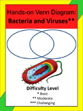 Bacteria and Viruses Hands-On Venn Diagram Activity