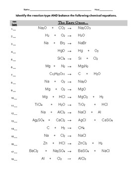 Balancing Chemical Equations (divided into easy, medium, d
