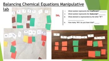 Balancing Chemical Equations Manipulative lab.