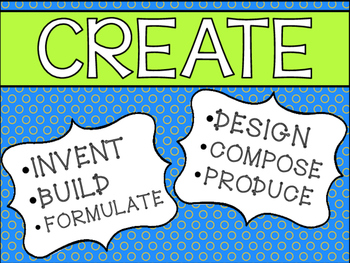 Bloom's Taxonomy Levels of Thinking Classroom Posters