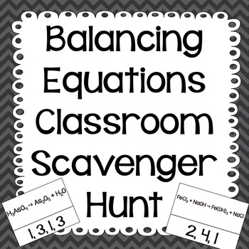 Balancing Equations Review Activity