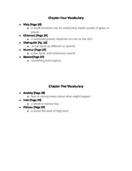 Balto Ch. 4/5 Vocabulary