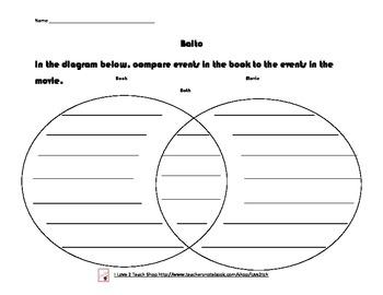 Balto Venn Diagram