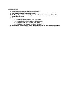 Bank Reconciliation Checklist