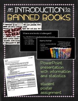 Banned Books Intro Presentation