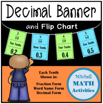 Banner & Flip-Chart for Tenths Fraction, Word Name, and De