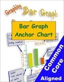 Bar Graph Anchor Chart & Bulletin Board Kit