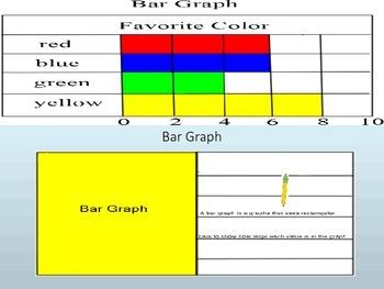 Bar Graph Lesson