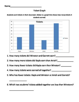 Bar Graph Practice Worksheet