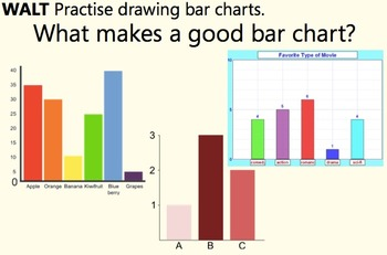 Bar chart / graph practice in context of friction