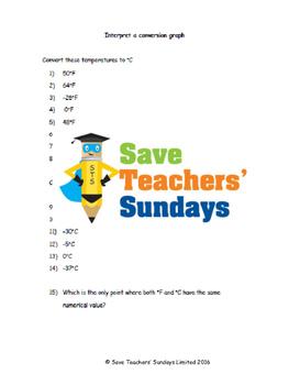 Bar graph (and conversion graph)  lesson plans, worksheets