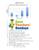 Bar graph (and conversion graph) worksheets (3 levels of d