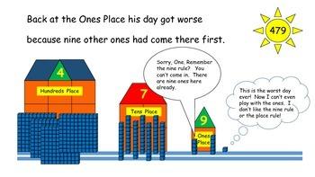 Base Ten Block Fun:  Placeville (PDF)