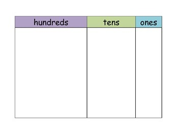 Base Tens Chart
