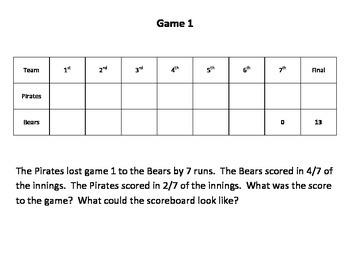 Baseball Algebra and Graphing