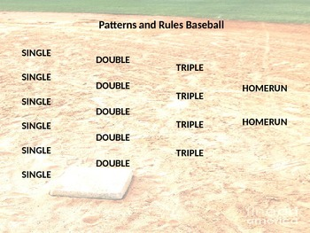 7th Grade Math Baseball Review Game- Patterns and Rules
