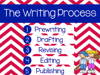 Baseball Writing Process