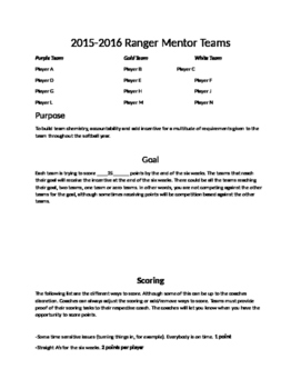 Coaching: Team Chemistry Strategy for Athletics