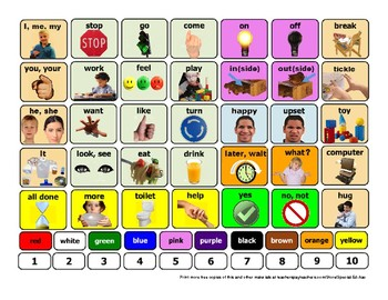 Basic Communication Board for Teaching Core Words