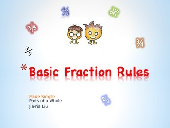 PowerPoint Fraction Rules; As Part of a Whole