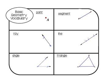 Basic Geometry Graphic Organizer