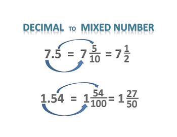 Basic Math Facts - Decimal Mixed Number