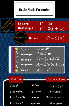 "Basic Math Formulas - Classroom Poster 11"" x 17"""