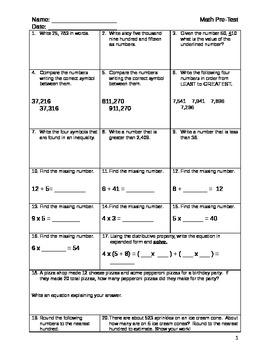 Basic Math Inventory Assessment