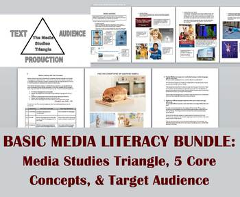 Basic Media Literacy bundle: 5 Core Concepts, Media Triang