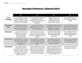 Basic Monologue Performance Rubric