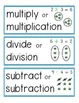 Math Vocabulary Cards (Basic Operations)