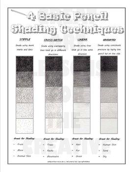 Basic Pencil Shading Techniques