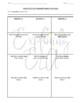 Basic Persuasive/Argumentative Research Graphic Organizer