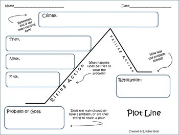 Basic Plot Line {Free Download}