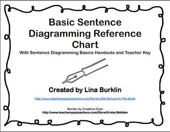 Grammar Basic Sentence Diagramming Reference Chart