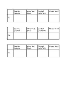 Basic Sentence Frames