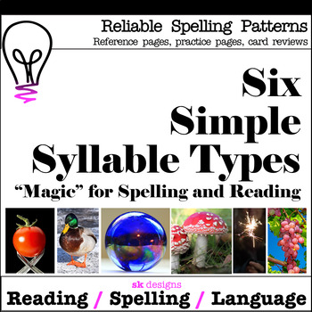 Basic Syllable Type Reference Printables & Review w Bonus