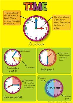 Basic Time Poster Freebie