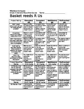 Basket Reeds R Us Marking Sheet